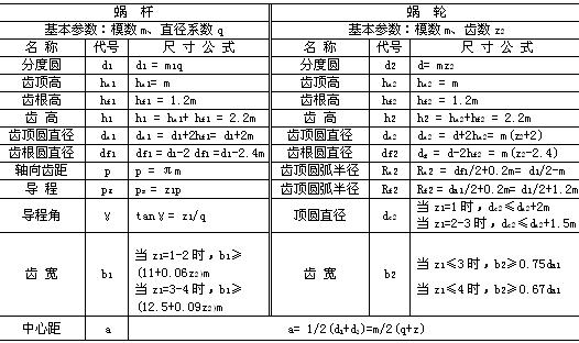 几何尺寸计算如下表所示.图片